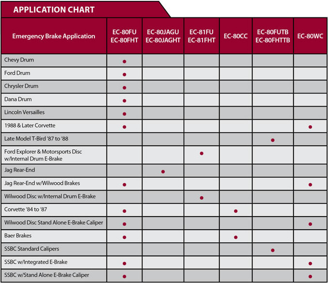 Universal Cable Applications Chart